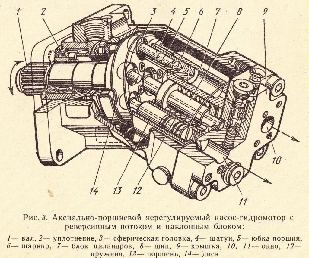 Гидромотор лебедки схема